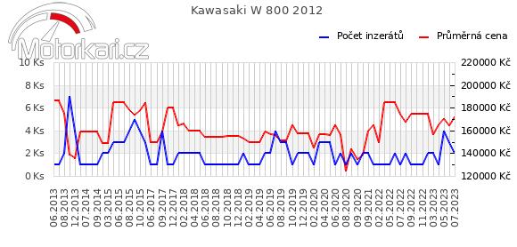 Kawasaki W 800 2012
