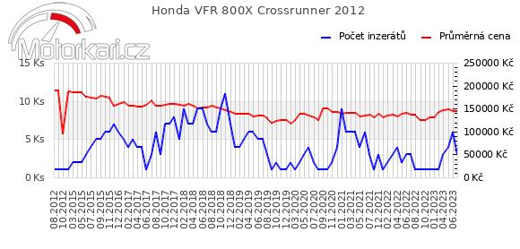 Honda VFR 800X Crossrunner 2012