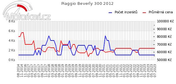 Piaggio Beverly 300 2012