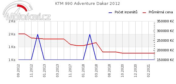 KTM 990 Adventure Dakar 2012