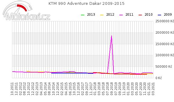 KTM 990 Adventure Dakar 2009-2015