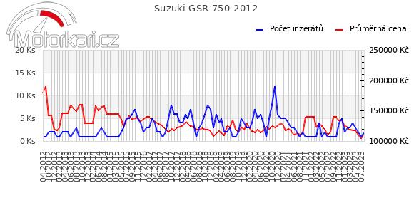 Suzuki GSR 750 2012