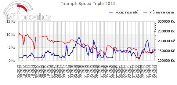 Triumph Speed Triple 2012