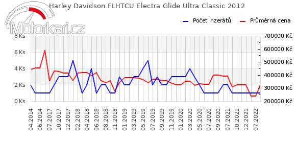 Harley Davidson FLHTCU Electra Glide Ultra Classic 2012