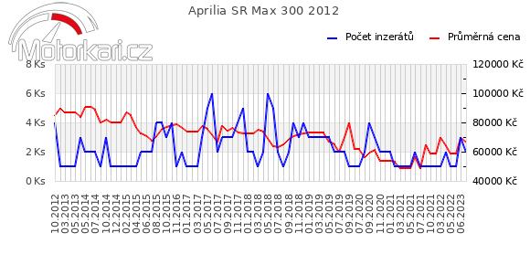 Aprilia SR Max 300 2012