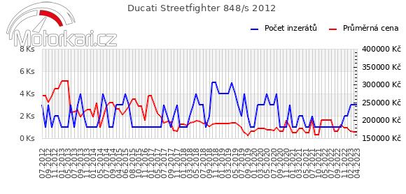 Ducati Streetfighter 848/s 2012