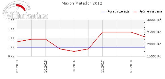 Maxon Matador 2012