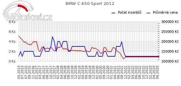 BMW C 650 Sport 2012