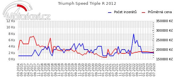 Triumph Speed Triple R 2012