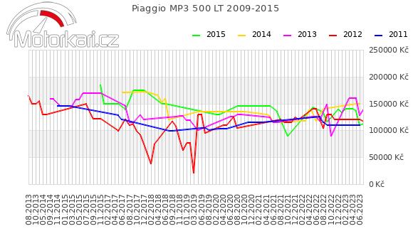 Piaggio MP3 500 LT 2009-2015