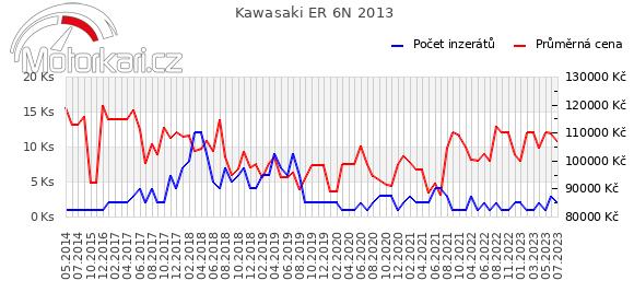 Kawasaki ER 6N 2013