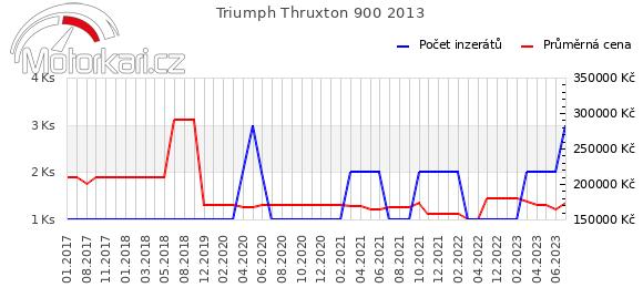 Triumph Thruxton 900 2013