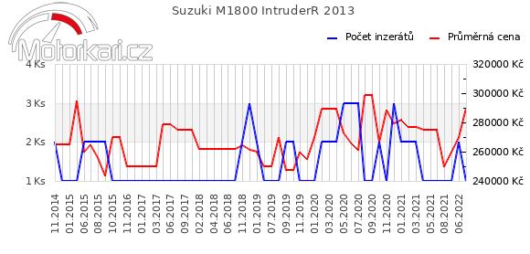 Suzuki M1800 IntruderR 2013