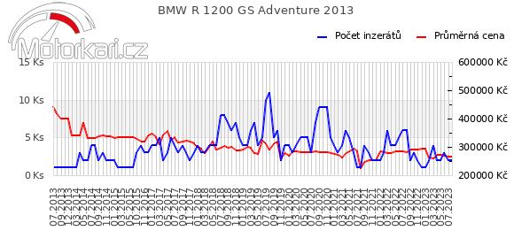 BMW R 1200 GS Adventure 2013