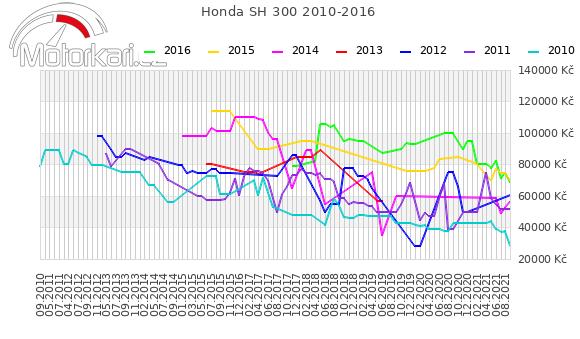 Honda SH 300 2010-2016