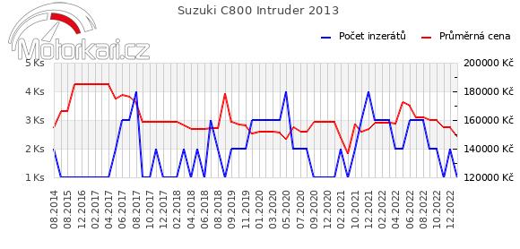 Suzuki C800 Intruder 2013