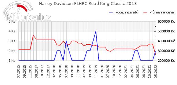 Harley Davidson FLHRC Road King Classic 2013