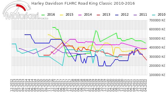Harley Davidson FLHRC Road King Classic 2010-2016