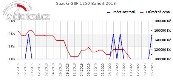 Suzuki GSF 1250 Bandit 2013