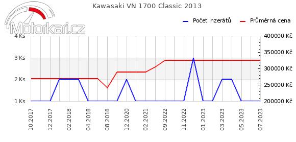 Kawasaki VN 1700 Classic 2013