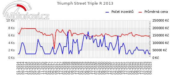 Triumph Street Triple R 2013