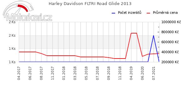 Harley Davidson FLTRI Road Glide 2013