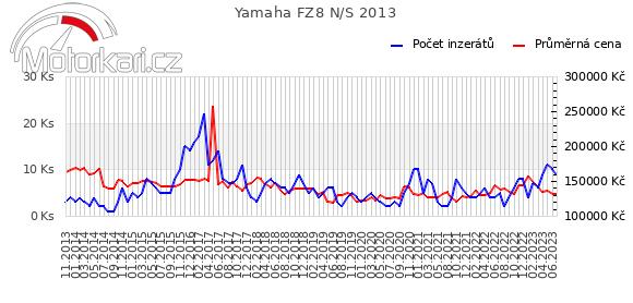 Yamaha FZ8 N/S 2013