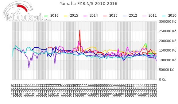 Yamaha FZ8 N/S 2010-2016