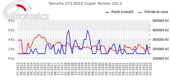 Yamaha XT1200Z Super Tenere 2013