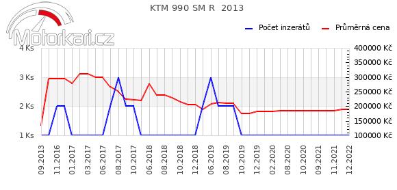 KTM 990 SM R  2013