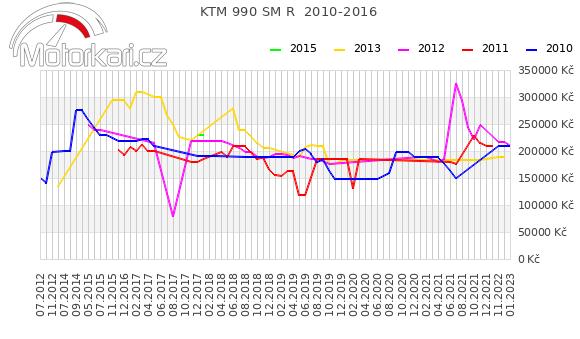 KTM 990 SM R  2010-2016