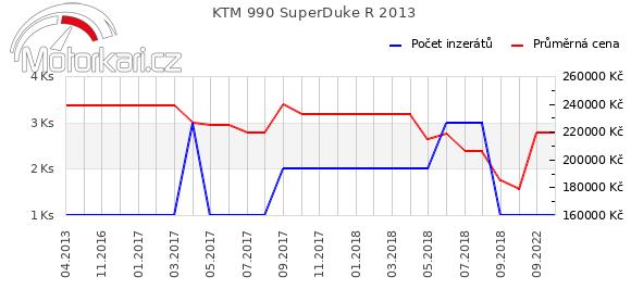 KTM 990 SuperDuke R 2013