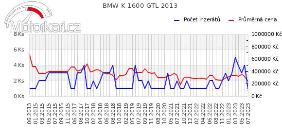 BMW K 1600 GTL 2013