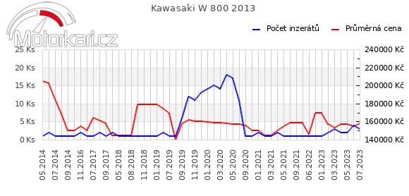 Kawasaki W 800 2013
