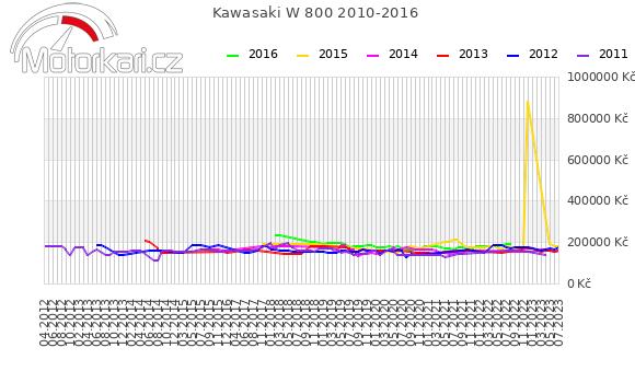 Kawasaki W 800 2010-2016