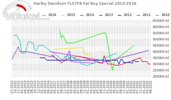 Harley Davidson FLSTFB Fat Boy Special 2010-2016