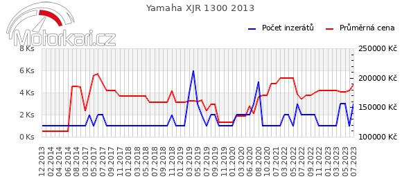 Yamaha XJR 1300 2013