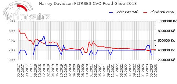 Harley Davidson FLTRSE3 CVO Road Glide 2013