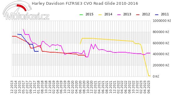 Harley Davidson FLTRSE3 CVO Road Glide 2010-2016