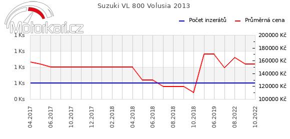 Suzuki VL 800 Volusia 2013