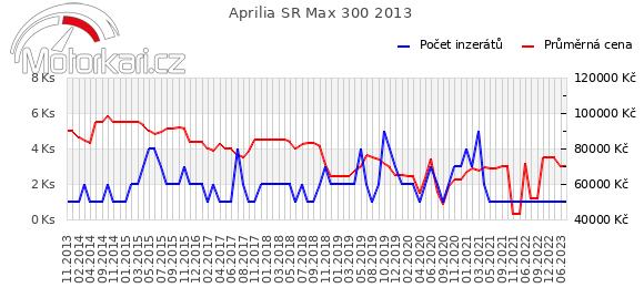 Aprilia SR Max 300 2013