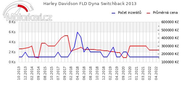 Harley Davidson FLD Dyna Switchback 2013