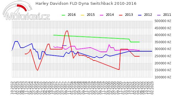 Harley Davidson FLD Dyna Switchback 2010-2016