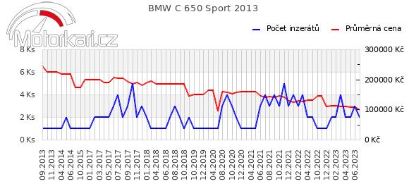 BMW C 650 Sport 2013