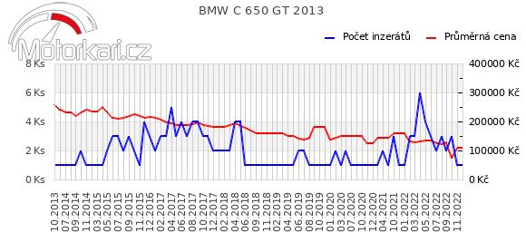 BMW C 650 GT 2013