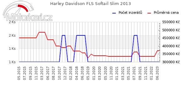 Harley Davidson FLS Softail Slim 2013