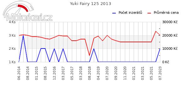 Yuki Fairy 125 2013