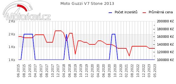 Moto Guzzi V7 Stone 2013