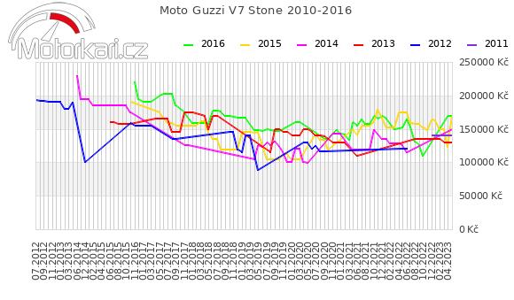 Moto Guzzi V7 Stone 2010-2016