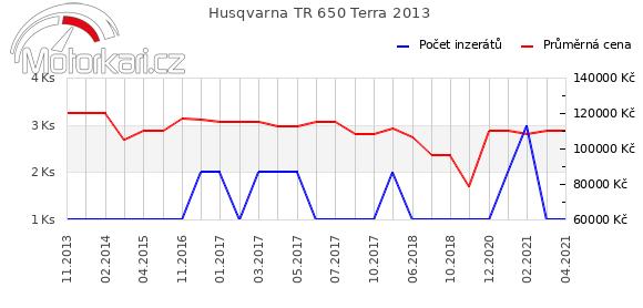 Husqvarna TR 650 Terra 2013
